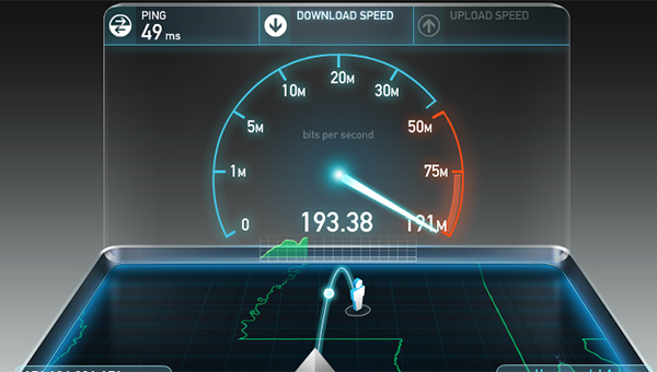 Graphic courtesy of Ookla / With recent upgrades, Cable One customers have the option of reaching up to 200 megabytes per second download speed.