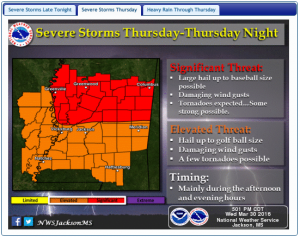 Courtesy of National Weather Service Jackson.